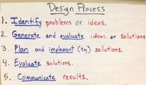 The design process we used.