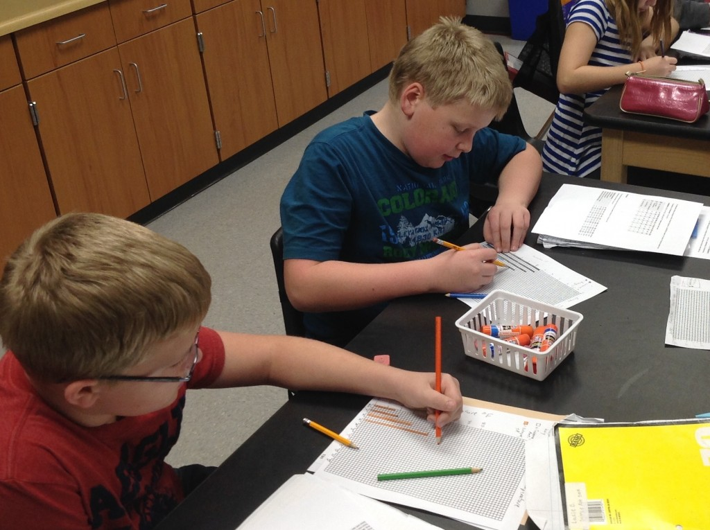 The children set out to graph temperature data from Canberra, Australia and Dubuque, IA.